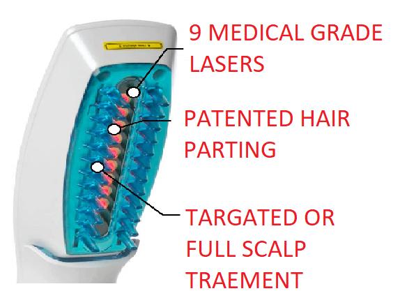 HairMax ultima 9 Laser Comb